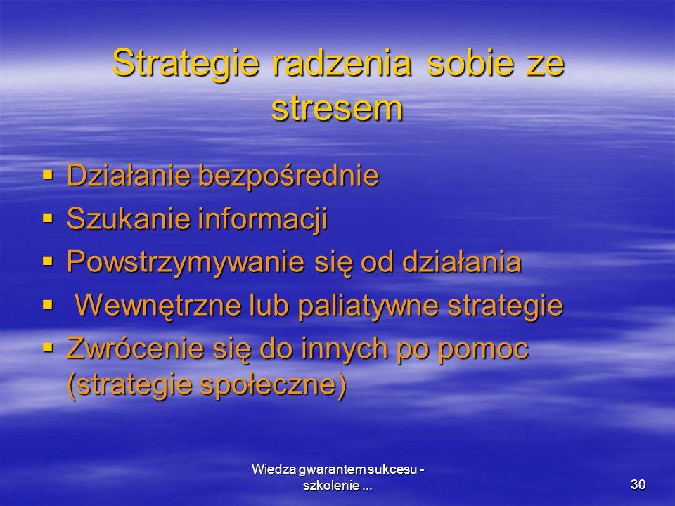 Wiedza gwarantem sukcesu - szkolenie...30 Strategie radzenia sobie ze stresem Działanie bezpośrednie Działanie bezpośrednie Szukanie informacji Szukan