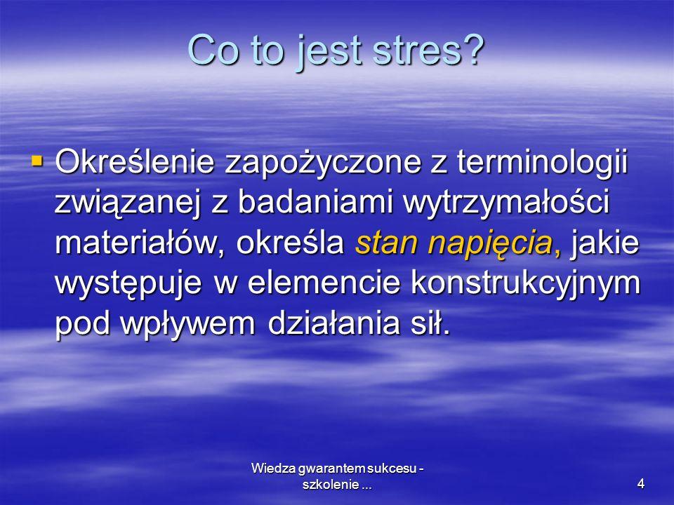Wiedza gwarantem sukcesu - szkolenie...15 Fazy reakcji na stres wg Seylego Alarm Alarm Uświadomienie sobie przez organizm istnienia Uświadomienie sobie przez organizm istnienia stresora i przygotowanie do stawienia mu oporu stresora i przygotowanie do stawienia mu oporu (mobilizacja) (mobilizacja) Stadium odporności Stadium odporności Radzenie sobie, opór wobec stresora, przy Radzenie sobie, opór wobec stresora, przy zmniejszeniu odporności na inne bodźce zmniejszeniu odporności na inne bodźce Stadium wyczerpania Stadium wyczerpania Wyczerpanie rezerw, jeśli opór nie przyniósł Wyczerpanie rezerw, jeśli opór nie przyniósł rezultatów - mechanizm radzenia sobie – wyczerpuje się rezultatów - mechanizm radzenia sobie – wyczerpuje się