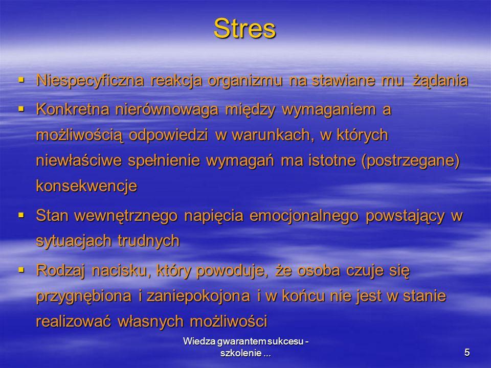Wiedza gwarantem sukcesu - szkolenie...16 Na poziom doświadczanego stresu wpływa: Rodzaj i siła bodźców (stres jako bodziec) Rodzaj i siła bodźców (stres jako bodziec) Dyspozycje indywidualne jednostki (stres jako reakcja) Dyspozycje indywidualne jednostki (stres jako reakcja) Sposób ewaluacji oraz motywacja (stres jako proces pośredniczący między stresorem a reakcją) Sposób ewaluacji oraz motywacja (stres jako proces pośredniczący między stresorem a reakcją) Proces interpretacji i wartościowanie stresorów (ocena pierwotna) – kategorie: zagrożenia, wyzwania, straty Proces interpretacji i wartościowanie stresorów (ocena pierwotna) – kategorie: zagrożenia, wyzwania, straty Ocena własnych kompetencji i zasobów Ocena własnych kompetencji i zasobów Wtórna ocena skuteczności zmagania się z sytuacją nierównowagi wymagań środowiska a możliwościami jednostki.