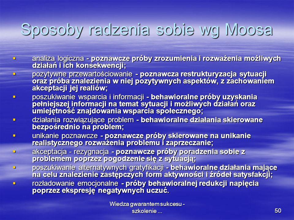 Wiedza gwarantem sukcesu - szkolenie...50 Sposoby radzenia sobie wg Moosa analiza logiczna - poznawcze próby zrozumienia i rozważenia możliwych działa