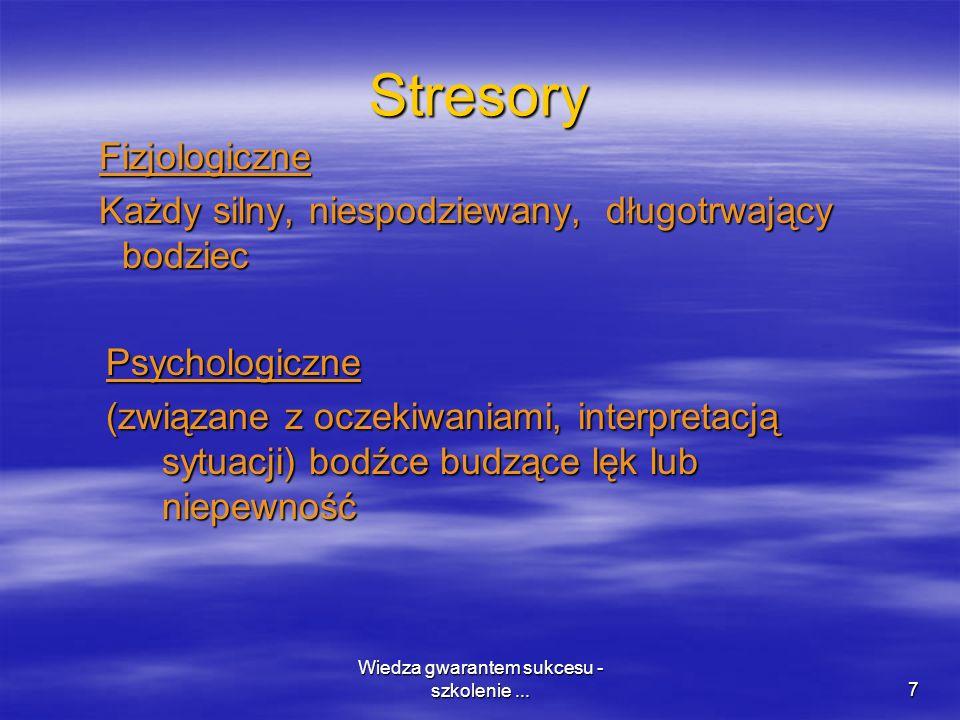 Wiedza gwarantem sukcesu - szkolenie...18 Afektywne reakcje na stres Poziom jednostkowy: niepokój, napięcie, złość, przygnębienie, apatia Poziom interpersonalny: drażliwość, nadwrażliwość Poziom organizacyjny: niezadowolenie z pracy