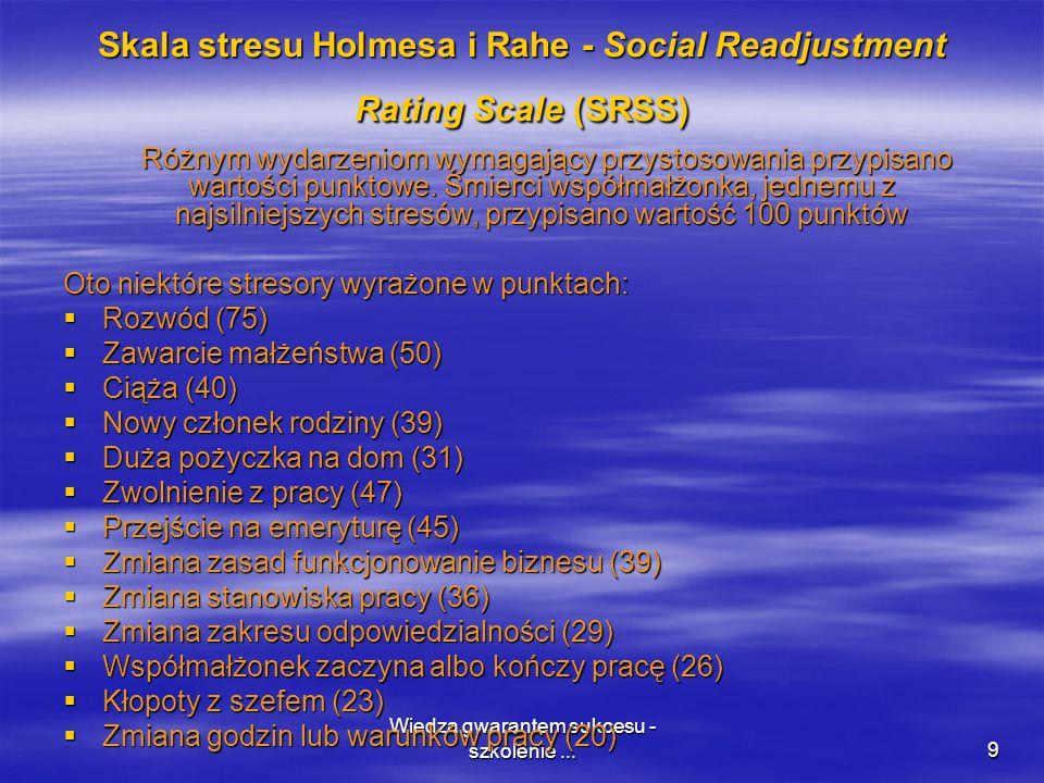 Wiedza gwarantem sukcesu - szkolenie...10 Statystyczny efekt stresorów 150 - 199 jednostek stresu = 37% szansa choroby w ciągu kolejnych 2 lat 200 - 299 jednostek stresu = 51% szansa choroby ponad 300 jednostek stresu = 79% szansa choroby Z badań Holmesa i Rahe wynika interesująca zależność statystyczna pomiędzy stresorami a prawdopodobieństwem zapadnięcia na poważną chorobę