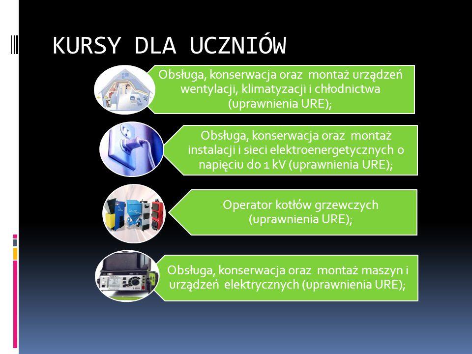 KURSY DLA UCZNIÓW Obsługa, konserwacja oraz montaż urządzeń wentylacji, klimatyzacji i chłodnictwa (uprawnienia URE); Obsługa, konserwacja oraz montaż