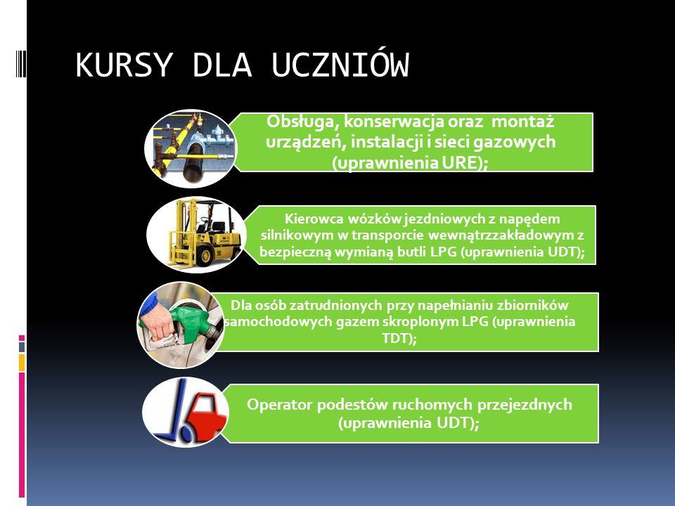 KURSY DLA UCZNIÓW Obsługa, konserwacja oraz montaż urządzeń, instalacji i sieci gazowych (uprawnienia URE); Kierowca wózków jezdniowych z napędem siln
