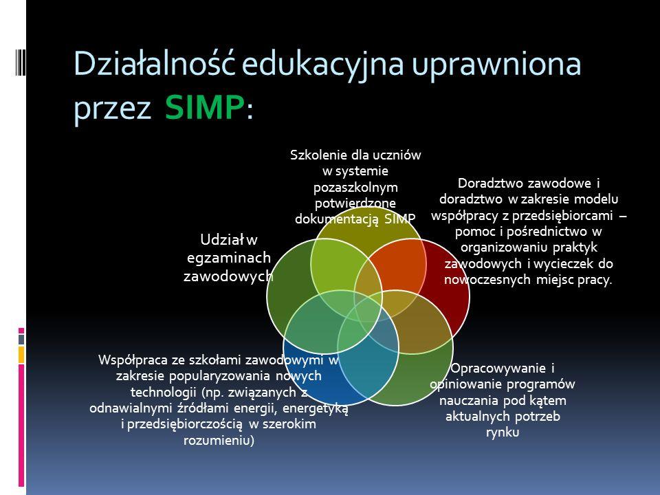 Działalność edukacyjna uprawniona przez SIMP: Szkolenie dla uczniów w systemie pozaszkolnym potwierdzone dokumentacją SIMP Udział w egzaminach zawodow