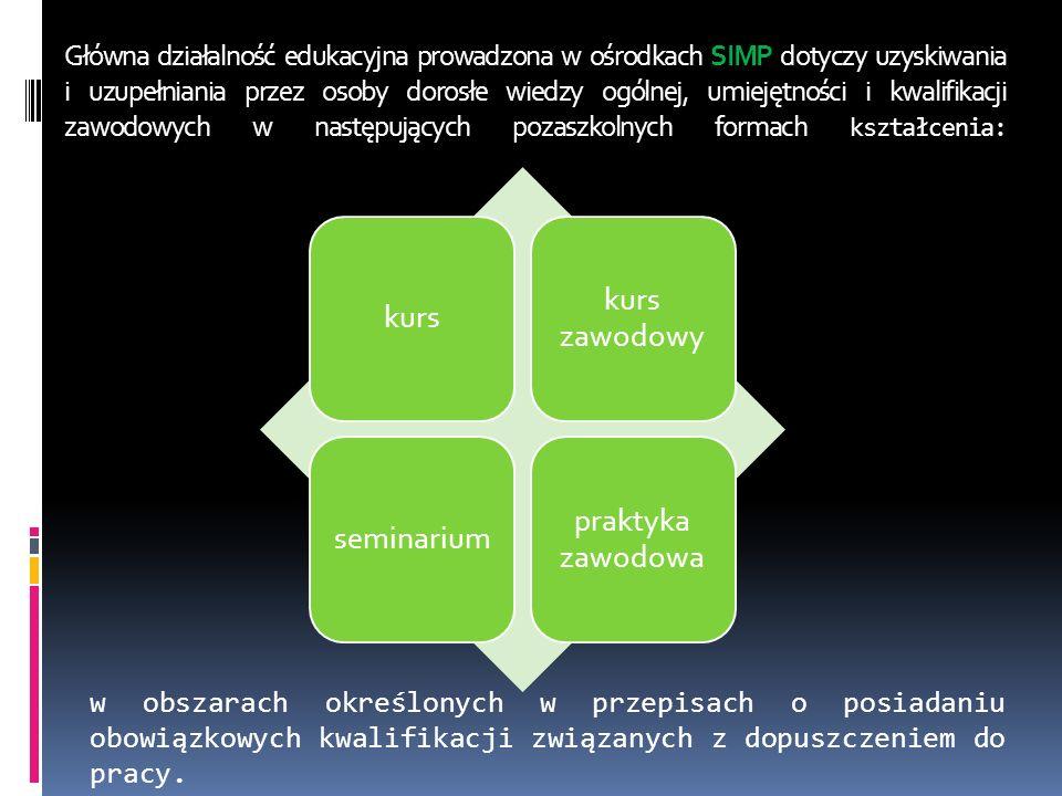 Główna działalność edukacyjna prowadzona w ośrodkach SIMP dotyczy uzyskiwania i uzupełniania przez osoby dorosłe wiedzy ogólnej, umiejętności i kwalif