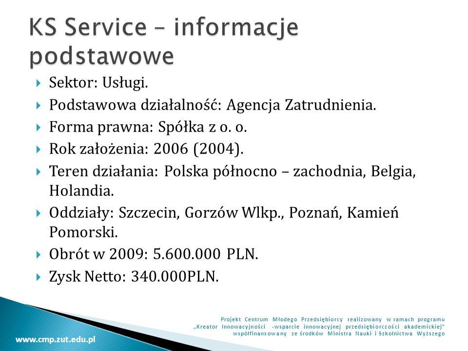 www.cmp.zut.edu.pl Projekt Centrum Młodego Przedsiębiorcy realizowany w ramach programu Kreator Innowacyjności -wsparcie innowacyjnej przedsiębiorczości akademickiej współfinansowany ze środków Ministra Nauki i Szkolnictwa Wyższego Sektor: Usługi.