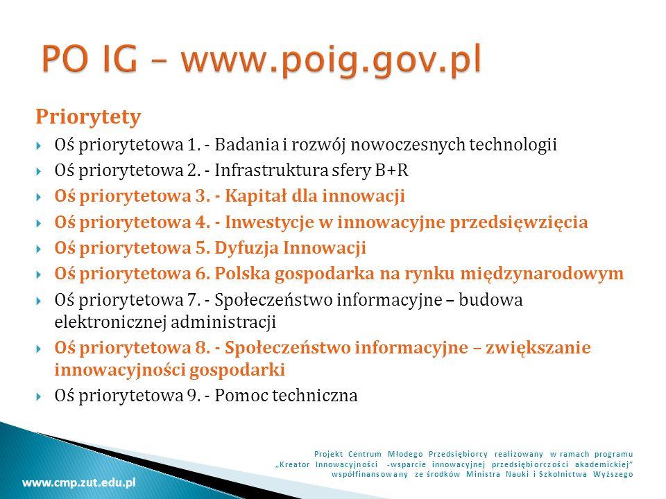 www.cmp.zut.edu.pl Projekt Centrum Młodego Przedsiębiorcy realizowany w ramach programu Kreator Innowacyjności -wsparcie innowacyjnej przedsiębiorczości akademickiej współfinansowany ze środków Ministra Nauki i Szkolnictwa Wyższego Czego szukać.