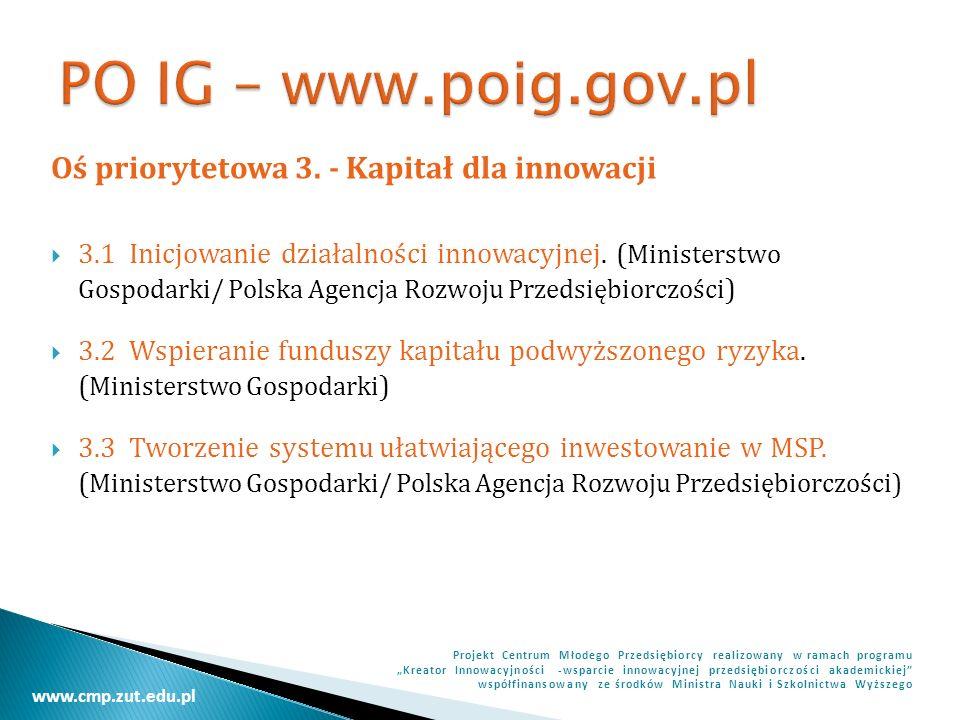 www.cmp.zut.edu.pl Projekt Centrum Młodego Przedsiębiorcy realizowany w ramach programu Kreator Innowacyjności -wsparcie innowacyjnej przedsiębiorczości akademickiej współfinansowany ze środków Ministra Nauki i Szkolnictwa Wyższego Oś priorytetowa 3.