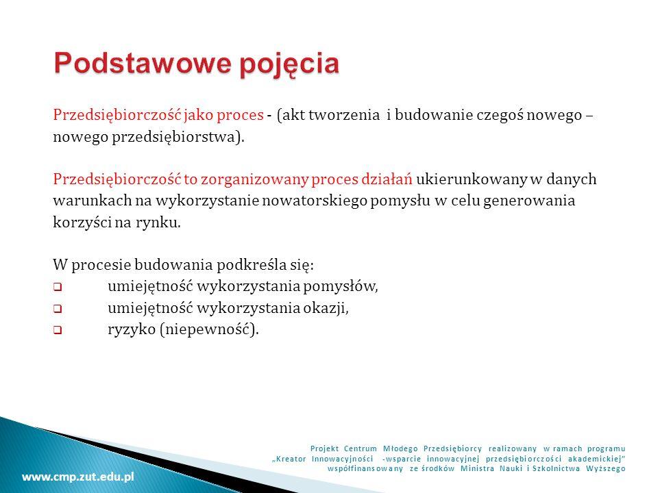 www.cmp.zut.edu.pl Projekt Centrum Młodego Przedsiębiorcy realizowany w ramach programu Kreator Innowacyjności -wsparcie innowacyjnej przedsiębiorczości akademickiej współfinansowany ze środków Ministra Nauki i Szkolnictwa Wyższego Znajduje się tutaj: Tytuł planu.