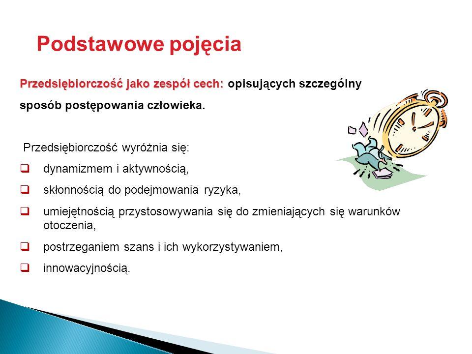 www.cmp.zut.edu.pl Projekt Centrum Młodego Przedsiębiorcy realizowany w ramach programu Kreator Innowacyjności -wsparcie innowacyjnej przedsiębiorczości akademickiej współfinansowany ze środków Ministra Nauki i Szkolnictwa Wyższego POZOSTAŁE INSTYTUCJE Państwowa Inspekcji Pracy Państwowa Inspekcja Sanitarna