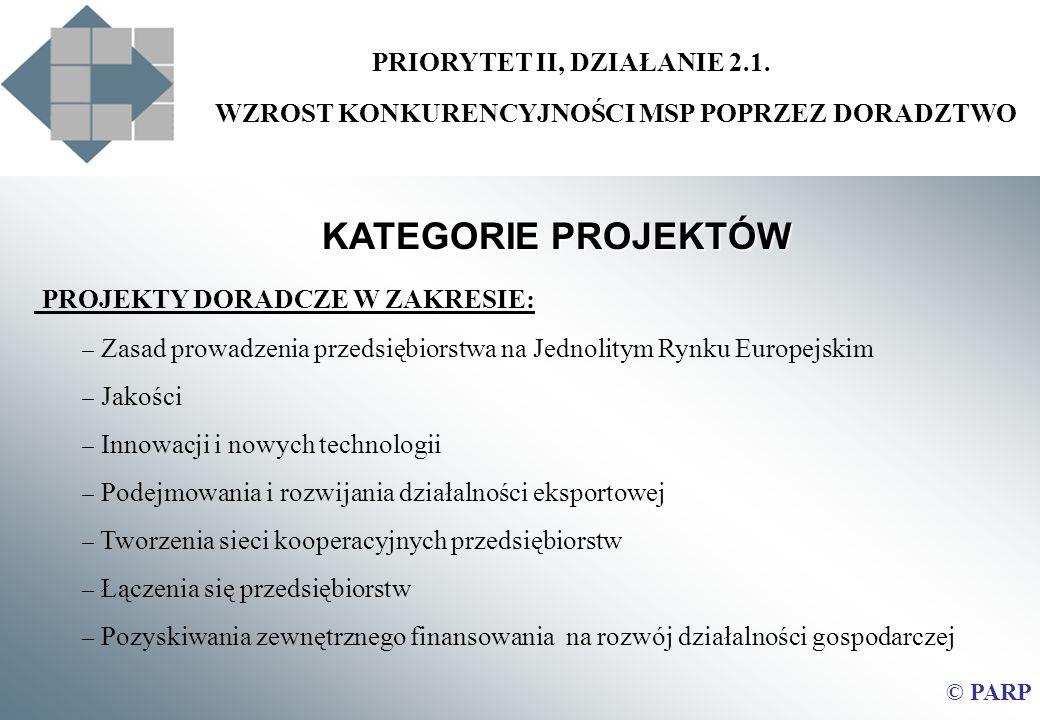 PRIORYTET II, DZIAŁANIE 2.1. WZROST KONKURENCYJNOŚCI MSP POPRZEZ DORADZTWO © PARP KATEGORIE PROJEKTÓW PROJEKTY DORADCZE W ZAKRESIE: – Zasad prowadzeni