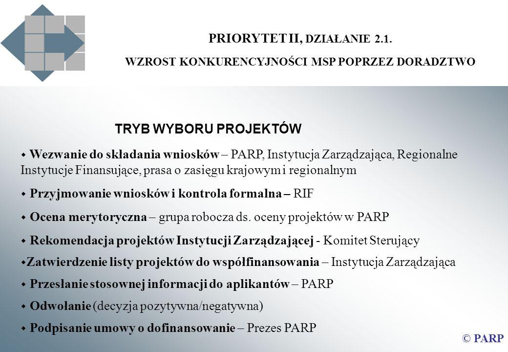 PRIORYTET II, DZIAŁANIE 2.1. WZROST KONKURENCYJNOŚCI MSP POPRZEZ DORADZTWO © PARP TRYB WYBORU PROJEKTÓW Wezwanie do składania wniosków – PARP, Instytu