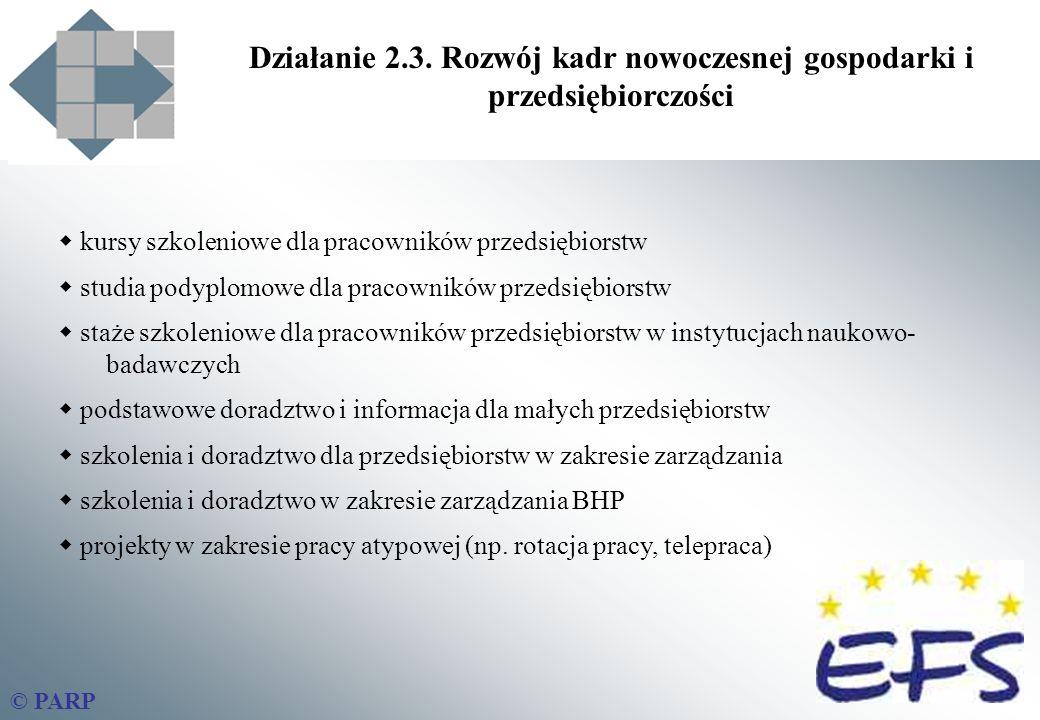 Działanie 2.3. Rozwój kadr nowoczesnej gospodarki i przedsiębiorczości kursy szkoleniowe dla pracowników przedsiębiorstw studia podyplomowe dla pracow