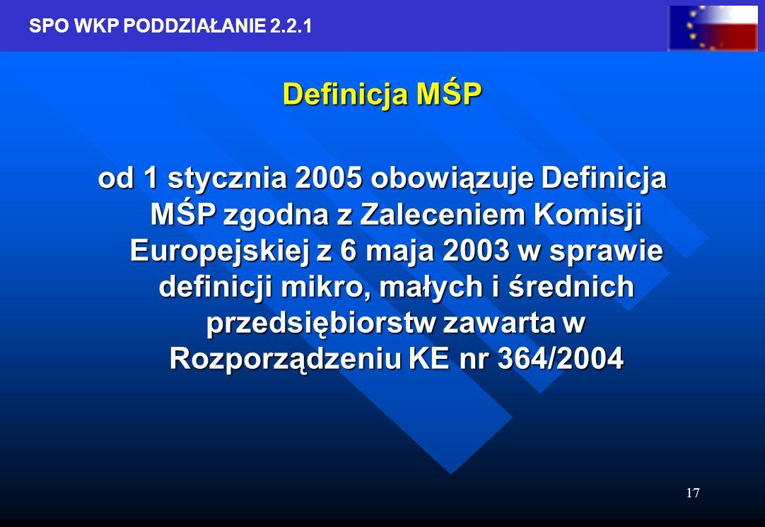 SPO WKP PODDZIAŁANIE 2.2.1 17 Definicja MŚP od 1 stycznia 2005 obowiązuje Definicja MŚP zgodna z Zaleceniem Komisji Europejskiej z 6 maja 2003 w sprawie definicji mikro, małych i średnich przedsiębiorstw zawarta w Rozporządzeniu KE nr 364/2004