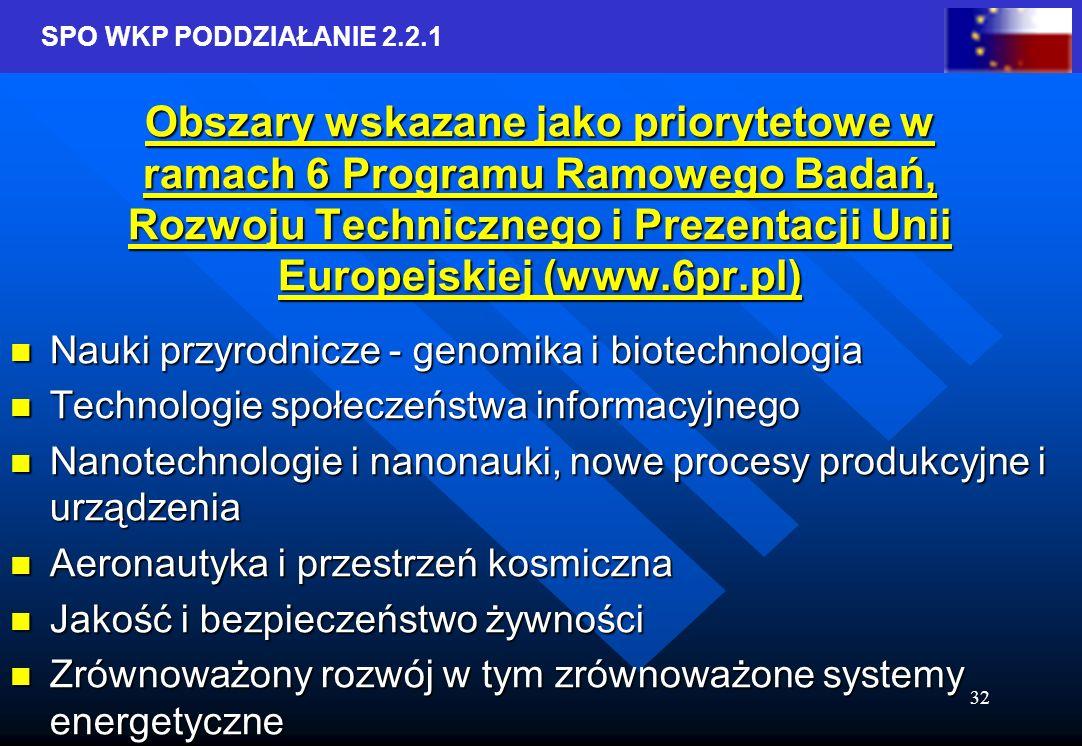 SPO WKP PODDZIAŁANIE 2.2.1 32 Obszary wskazane jako priorytetowe w ramach 6 Programu Ramowego Badań, Rozwoju Technicznego i Prezentacji Unii Europejskiej (www.6pr.pl) Nauki przyrodnicze - genomika i biotechnologia Nauki przyrodnicze - genomika i biotechnologia Technologie społeczeństwa informacyjnego Technologie społeczeństwa informacyjnego Nanotechnologie i nanonauki, nowe procesy produkcyjne i urządzenia Nanotechnologie i nanonauki, nowe procesy produkcyjne i urządzenia Aeronautyka i przestrzeń kosmiczna Aeronautyka i przestrzeń kosmiczna Jakość i bezpieczeństwo żywności Jakość i bezpieczeństwo żywności Zrównoważony rozwój w tym zrównoważone systemy energetyczne Zrównoważony rozwój w tym zrównoważone systemy energetyczne
