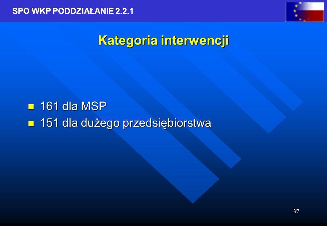 SPO WKP PODDZIAŁANIE 2.2.1 37 Kategoria interwencji 161 dla MSP 161 dla MSP 151 dla dużego przedsiębiorstwa 151 dla dużego przedsiębiorstwa