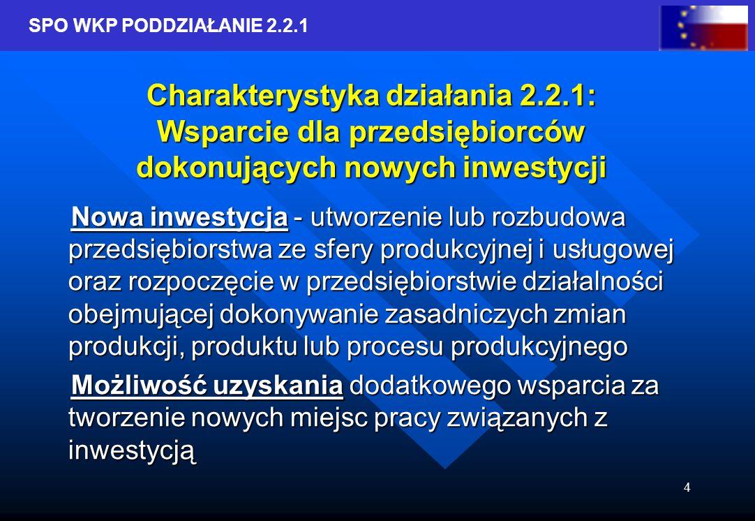 SPO WKP PODDZIAŁANIE 2.2.1 4 Charakterystyka działania 2.2.1: Wsparcie dla przedsiębiorców dokonujących nowych inwestycji Nowa inwestycja - utworzenie lub rozbudowa przedsiębiorstwa ze sfery produkcyjnej i usługowej oraz rozpoczęcie w przedsiębiorstwie działalności obejmującej dokonywanie zasadniczych zmian produkcji, produktu lub procesu produkcyjnego Nowa inwestycja - utworzenie lub rozbudowa przedsiębiorstwa ze sfery produkcyjnej i usługowej oraz rozpoczęcie w przedsiębiorstwie działalności obejmującej dokonywanie zasadniczych zmian produkcji, produktu lub procesu produkcyjnego Możliwość uzyskania dodatkowego wsparcia za tworzenie nowych miejsc pracy związanych z inwestycją Możliwość uzyskania dodatkowego wsparcia za tworzenie nowych miejsc pracy związanych z inwestycją