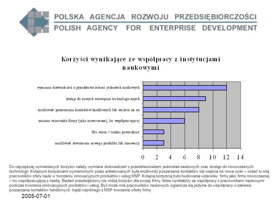2005-07-01 Do najczęściej wymienianych korzyści należy wymiana doświadczeń z przedstawicielami jednostek naukowych oraz dostęp do nowoczesnych technol
