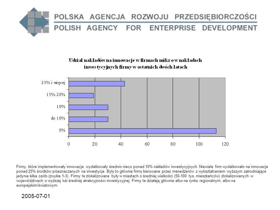2005-07-01 Firmy, które implementowały innowacje, wydatkowały średnio nieco ponad 10% nakładów inwestycyjnych. Niewiele firm wydatkowało na innowacje