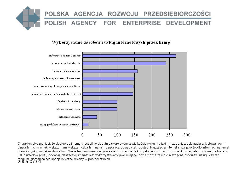 2005-07-01 Charakterystyczne jest, że dostęp do internetu jest silnie dodatnio skorelowany z wielkością rynku, na jakim – zgodnie z deklaracją ankieto