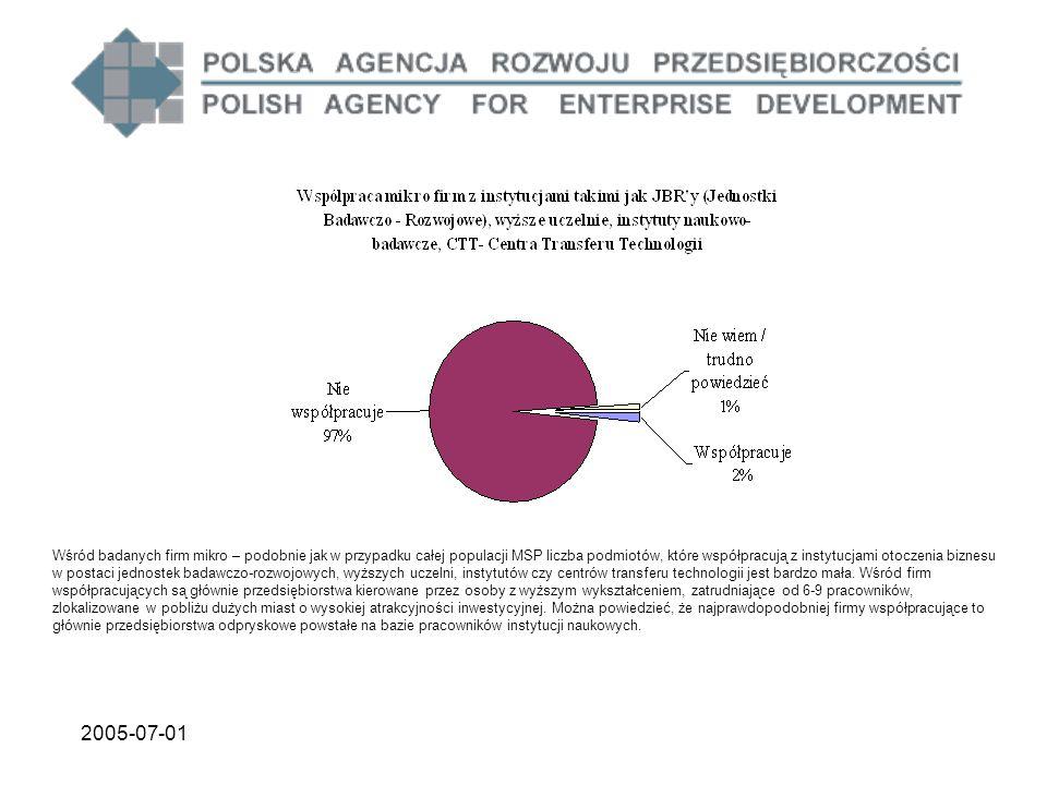 2005-07-01 Wśród badanych firm mikro – podobnie jak w przypadku całej populacji MSP liczba podmiotów, które współpracują z instytucjami otoczenia bizn