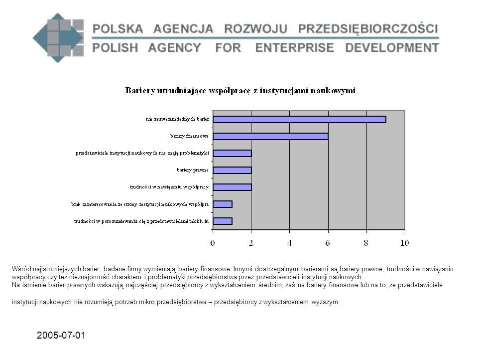2005-07-01 Wśród najistotniejszych barier, badane firmy wymieniają bariery finansowe.