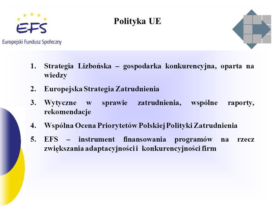 SPO RZL – działanie 2.3 pożądane wykorzystanie pomocy - przetargi 1.Wykorzystanie pomocy w dziedzinach szczególnie ważnych dla kraju: innowacje i technologie, wspieranie eksportu, bhp, telepraca, turystyka, znajomość przepisów prawa, języków obcych, konsolidacja i współpraca firm i in.