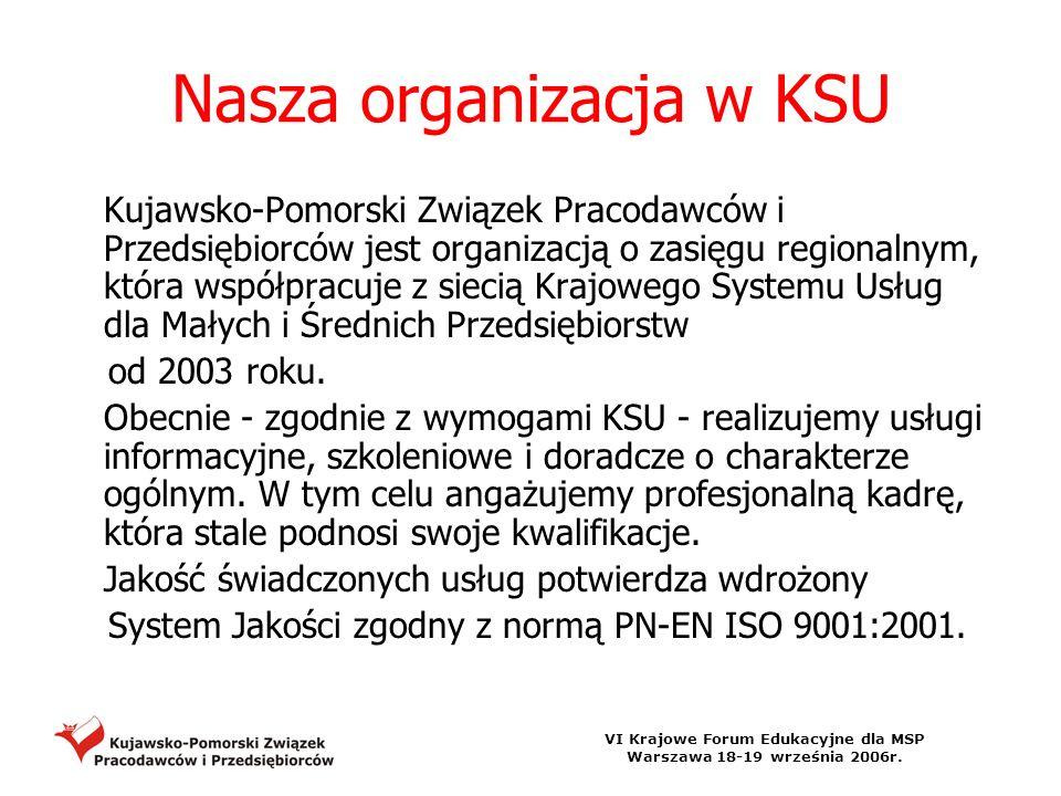 VI Krajowe Forum Edukacyjne dla MSP Warszawa 18-19 września 2006r.