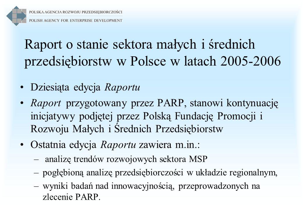 PRZEDSIĘBIORSTWA ZAREJESTROWANE W REJESTRZE REGON 1999-2005 Źródło: dane GUS w Raport o stanie sektora małych i średnich przedsiębiorstw w Polsce w latach 2005-2006, PARP, Warszawa 2007