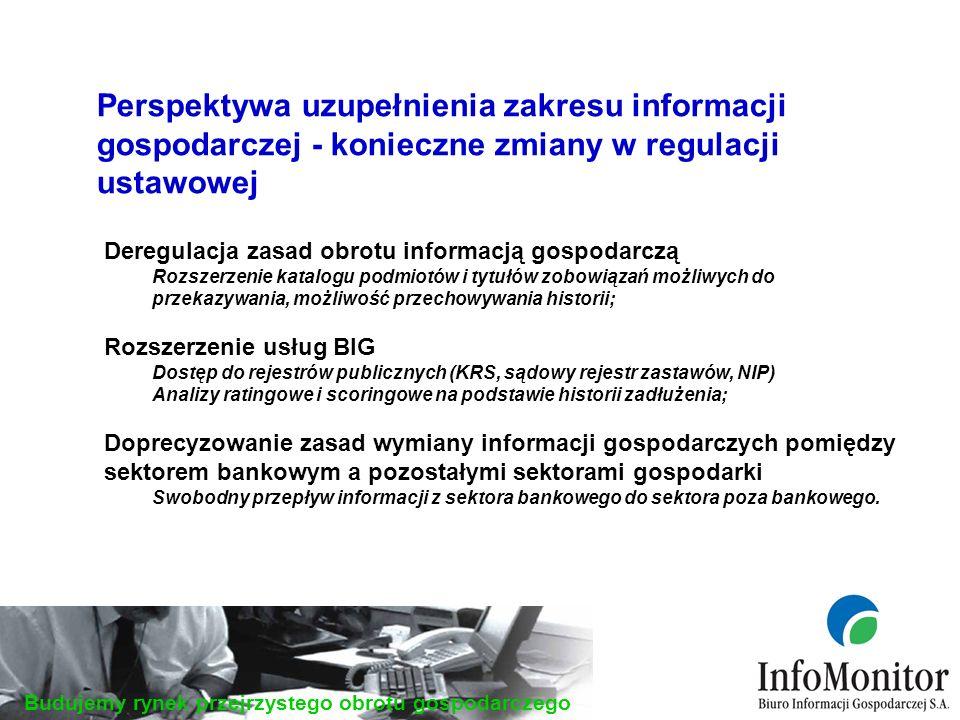 Budujemy rynek przejrzystego obrotu gospodarczego Perspektywa uzupełnienia zakresu informacji gospodarczej - konieczne zmiany w regulacji ustawowej Deregulacja zasad obrotu informacją gospodarczą Rozszerzenie katalogu podmiotów i tytułów zobowiązań możliwych do przekazywania, możliwość przechowywania historii; Rozszerzenie usług BIG Dostęp do rejestrów publicznych (KRS, sądowy rejestr zastawów, NIP) Analizy ratingowe i scoringowe na podstawie historii zadłużenia; Doprecyzowanie zasad wymiany informacji gospodarczych pomiędzy sektorem bankowym a pozostałymi sektorami gospodarki Swobodny przepływ informacji z sektora bankowego do sektora poza bankowego.