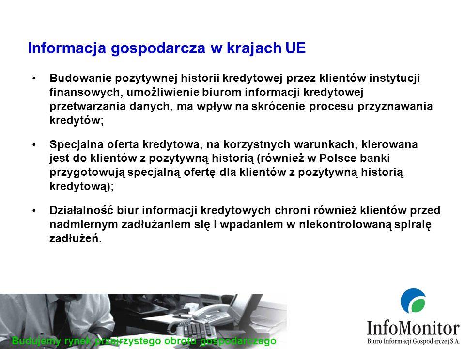 Budujemy rynek przejrzystego obrotu gospodarczego Informacja gospodarcza w krajach UE Budowanie pozytywnej historii kredytowej przez klientów instytucji finansowych, umożliwienie biurom informacji kredytowej przetwarzania danych, ma wpływ na skrócenie procesu przyznawania kredytów; Specjalna oferta kredytowa, na korzystnych warunkach, kierowana jest do klientów z pozytywną historią (również w Polsce banki przygotowują specjalną ofertę dla klientów z pozytywną historią kredytową); Działalność biur informacji kredytowych chroni również klientów przed nadmiernym zadłużaniem się i wpadaniem w niekontrolowaną spiralę zadłużeń.