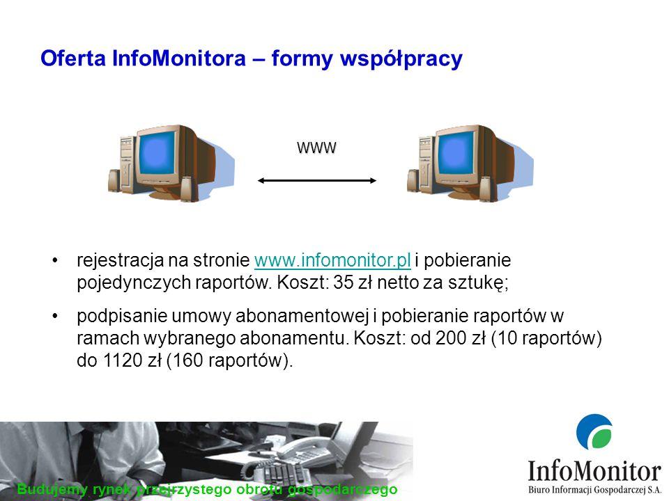 Budujemy rynek przejrzystego obrotu gospodarczego Oferta InfoMonitora – formy współpracy WWW rejestracja na stronie www.infomonitor.pl i pobieranie pojedynczych raportów.
