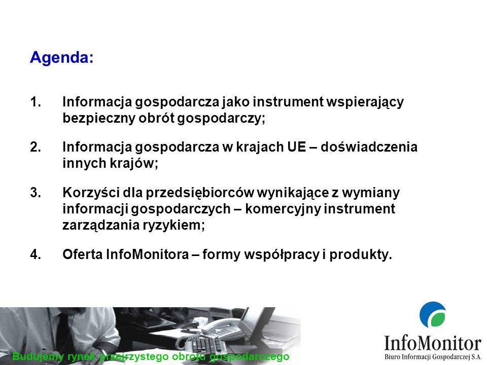 Budujemy rynek przejrzystego obrotu gospodarczego Agenda: 1.Informacja gospodarcza jako instrument wspierający bezpieczny obrót gospodarczy; 2.Informacja gospodarcza w krajach UE – doświadczenia innych krajów; 3.Korzyści dla przedsiębiorców wynikające z wymiany informacji gospodarczych – komercyjny instrument zarządzania ryzykiem; 4.Oferta InfoMonitora – formy współpracy i produkty.
