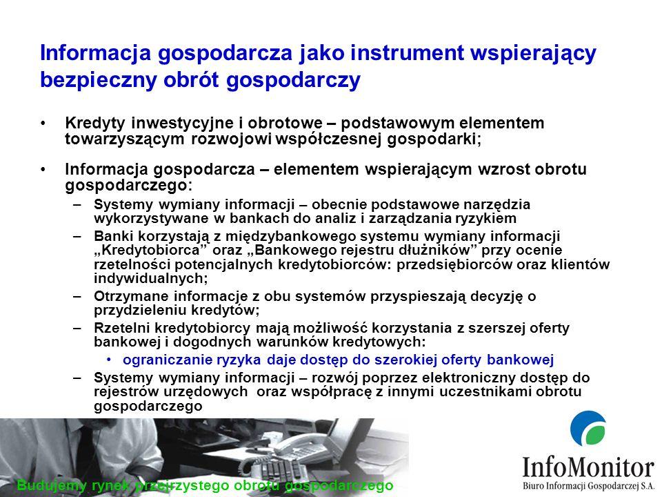 Budujemy rynek przejrzystego obrotu gospodarczego Informacja gospodarcza jako instrument wspierający bezpieczny obrót gospodarczy Kredyty inwestycyjne i obrotowe – podstawowym elementem towarzyszącym rozwojowi współczesnej gospodarki; Informacja gospodarcza – elementem wspierającym wzrost obrotu gospodarczego: –Systemy wymiany informacji – obecnie podstawowe narzędzia wykorzystywane w bankach do analiz i zarządzania ryzykiem –Banki korzystają z międzybankowego systemu wymiany informacji Kredytobiorca oraz Bankowego rejestru dłużników przy ocenie rzetelności potencjalnych kredytobiorców: przedsiębiorców oraz klientów indywidualnych; –Otrzymane informacje z obu systemów przyspieszają decyzję o przydzieleniu kredytów; –Rzetelni kredytobiorcy mają możliwość korzystania z szerszej oferty bankowej i dogodnych warunków kredytowych: ograniczanie ryzyka daje dostęp do szerokiej oferty bankowej –Systemy wymiany informacji – rozwój poprzez elektroniczny dostęp do rejestrów urzędowych oraz współpracę z innymi uczestnikami obrotu gospodarczego