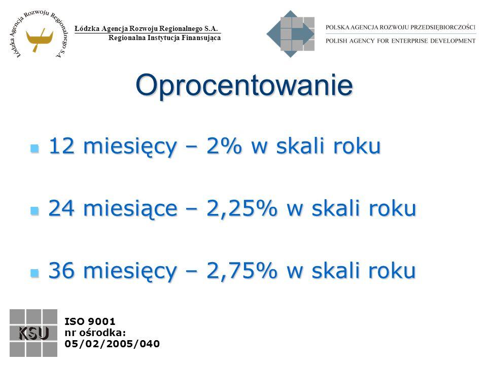 Łódzka Agencja Rozwoju Regionalnego S.A. Regionalna Instytucja Finansująca ISO 9001 nr ośrodka: 05/02/2005/040 Oprocentowanie 12 miesięcy – 2% w skali