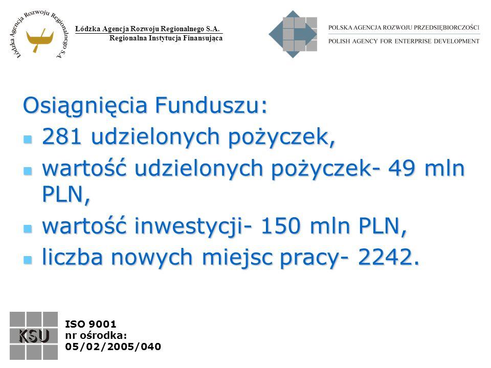 Łódzka Agencja Rozwoju Regionalnego S.A. Regionalna Instytucja Finansująca ISO 9001 nr ośrodka: 05/02/2005/040 Osiągnięcia Funduszu: 281 udzielonych p