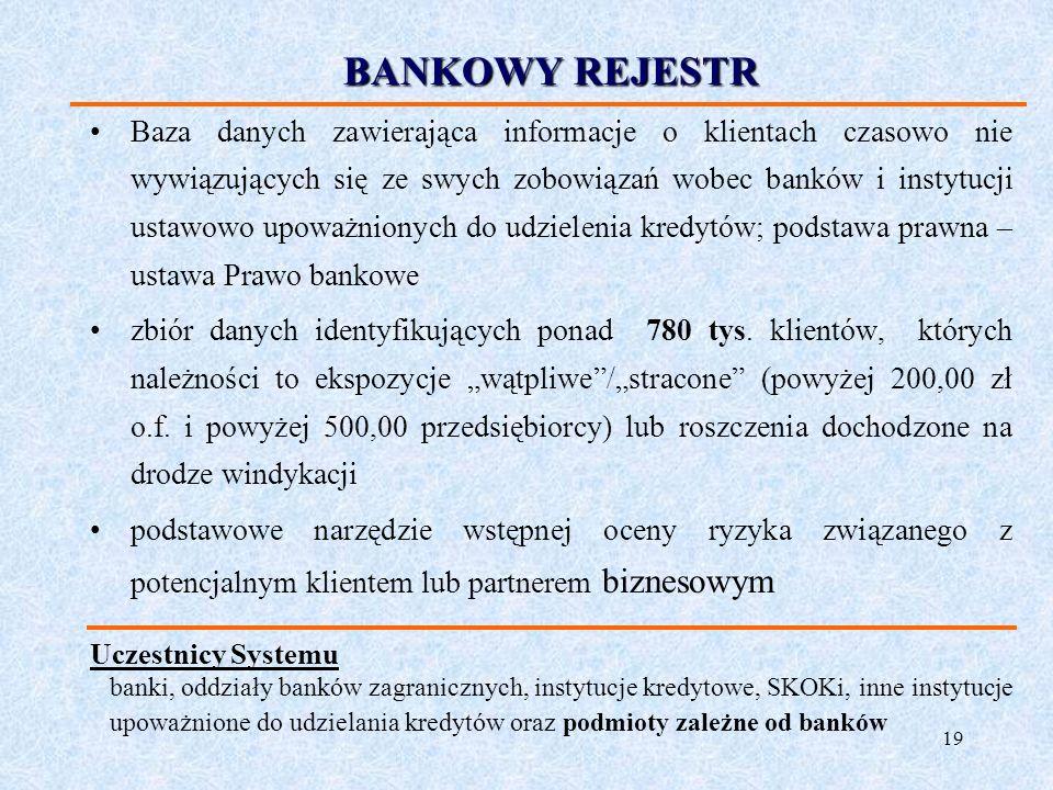 19 BANKOWY REJESTR Baza danych zawierająca informacje o klientach czasowo nie wywiązujących się ze swych zobowiązań wobec banków i instytucji ustawowo