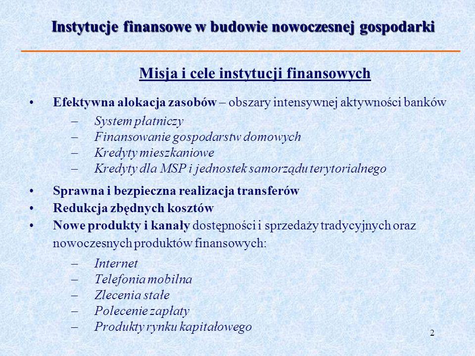 2 Misja i cele instytucji finansowych Efektywna alokacja zasobów – obszary intensywnej aktywności banków –System płatniczy –Finansowanie gospodarstw d