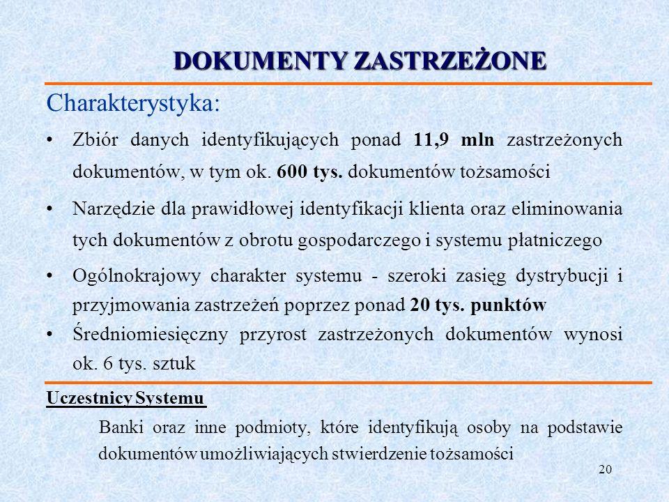 20 Charakterystyka: Zbiór danych identyfikujących ponad 11,9 mln zastrzeżonych dokumentów, w tym ok. 600 tys. dokumentów tożsamości Narzędzie dla praw