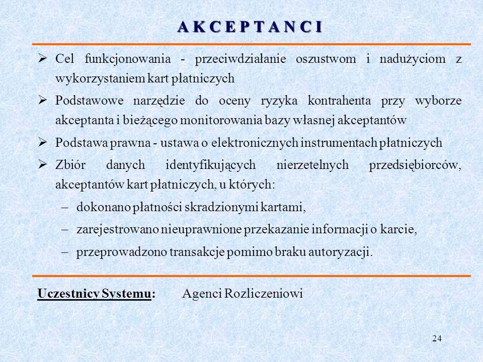 24 A K C E P T A N C I Cel funkcjonowania - przeciwdziałanie oszustwom i nadużyciom z wykorzystaniem kart płatniczych Podstawowe narzędzie do oceny ry