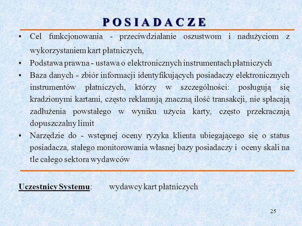 25 P O S I A D A C Z E Cel funkcjonowania - przeciwdziałanie oszustwom i nadużyciom z wykorzystaniem kart płatniczych, Podstawa prawna - ustawa o elek
