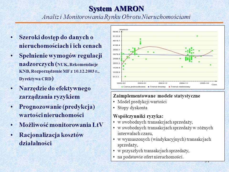 31 System AMRON System AMRON Analiz i Monitorowania Rynku Obrotu Nieruchomościami Szeroki dostęp do danych o nieruchomościach i ich cenach Spełnienie
