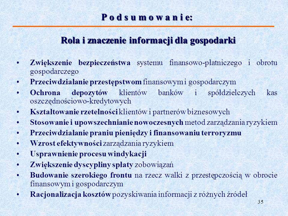 35 P o d s u m o w a n i e: Rola i znaczenie informacji dla gospodarki Rola i znaczenie informacji dla gospodarki Zwiększenie bezpieczeństwa systemu f