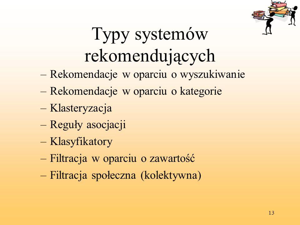 13 Typy systemów rekomendujących –Rekomendacje w oparciu o wyszukiwanie –Rekomendacje w oparciu o kategorie –Klasteryzacja –Reguły asocjacji –Klasyfik