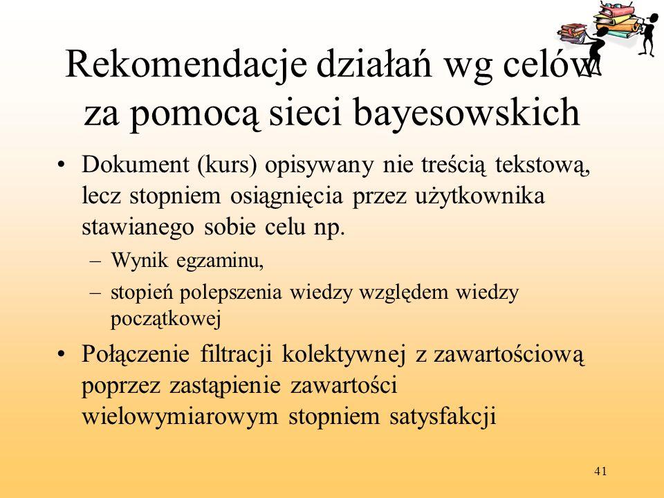 41 Rekomendacje działań wg celów za pomocą sieci bayesowskich Dokument (kurs) opisywany nie treścią tekstową, lecz stopniem osiągnięcia przez użytkown