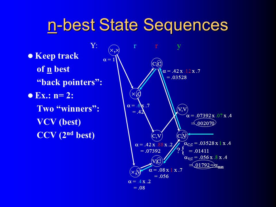 n-best State Sequences Keep track of n best back pointers: Ex.: n= 2: Two winners: VCV (best) CCV (2 nd best) C C,V V,V = 1 =.6 x.7 =.42 =.42 x.88 x.2
