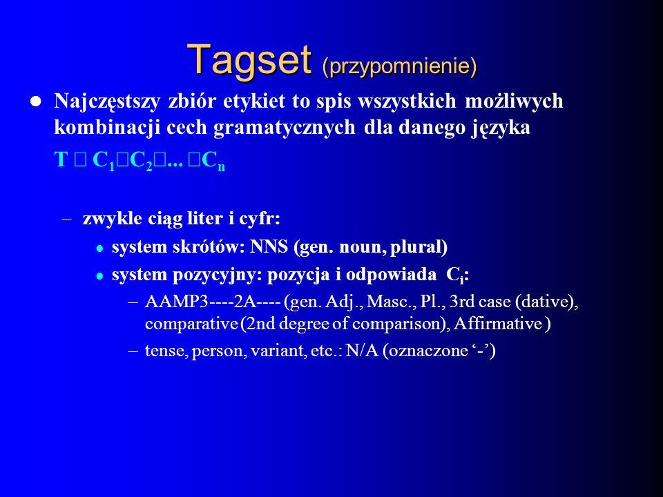 Tagset (przypomnienie) Najczęstszy zbiór etykiet to spis wszystkich możliwych kombinacji cech gramatycznych dla danego języka T C 1 C 2... C n – zwykl