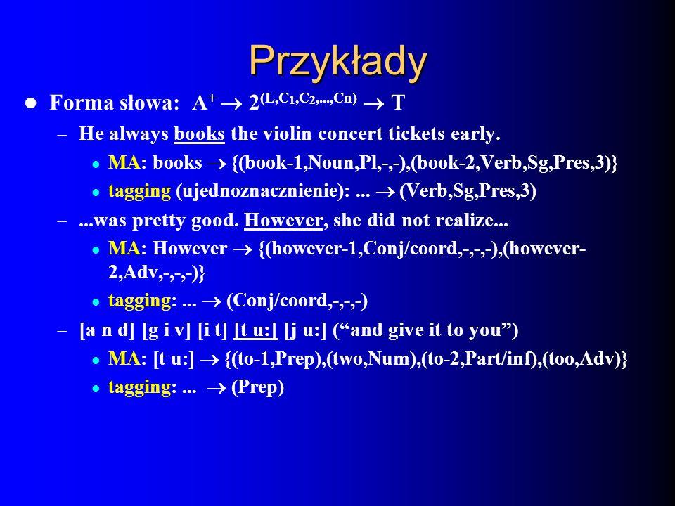 Przykłady Forma słowa: A + 2 (L,C 1,C 2,...,Cn) T – He always books the violin concert tickets early. MA: books {(book-1,Noun,Pl,-,-),(book-2,Verb,Sg,