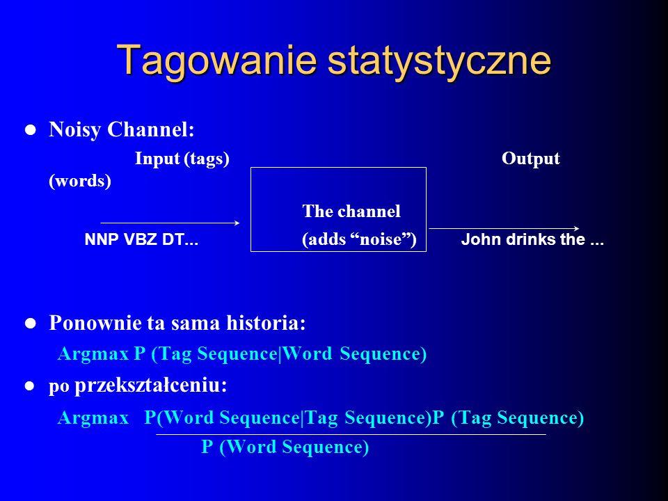 Tagowanie statystyczne Noisy Channel: Input (tags) Output (words) The channel NNP VBZ DT... (adds noise) John drinks the... Ponownie ta sama historia: